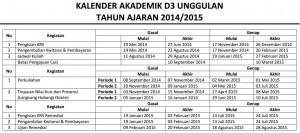Kalender Akademik 20142015
