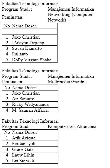 Daftar Nama Pembimbing TA D3 Unggulan Semester Gasal 2014/2015