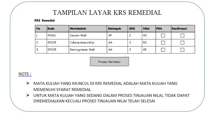 Pendaftaran Remedial D3 Unggulan Gasal 2014/2015